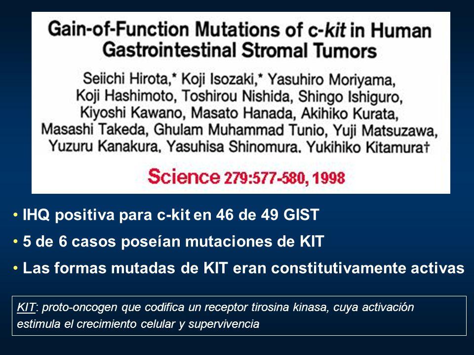IHQ positiva para c-kit en 46 de 49 GIST