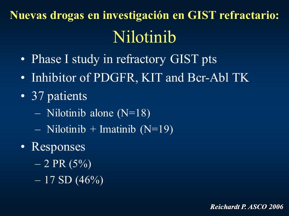 Nuevas drogas en investigación en GIST refractario: