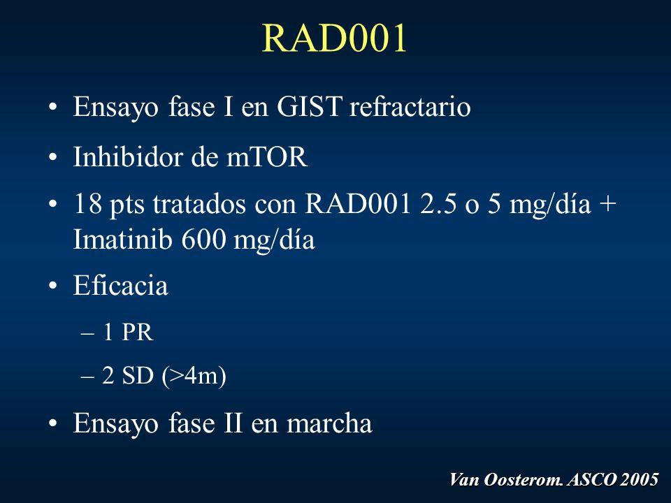 RAD001 Ensayo fase I en GIST refractario Inhibidor de mTOR