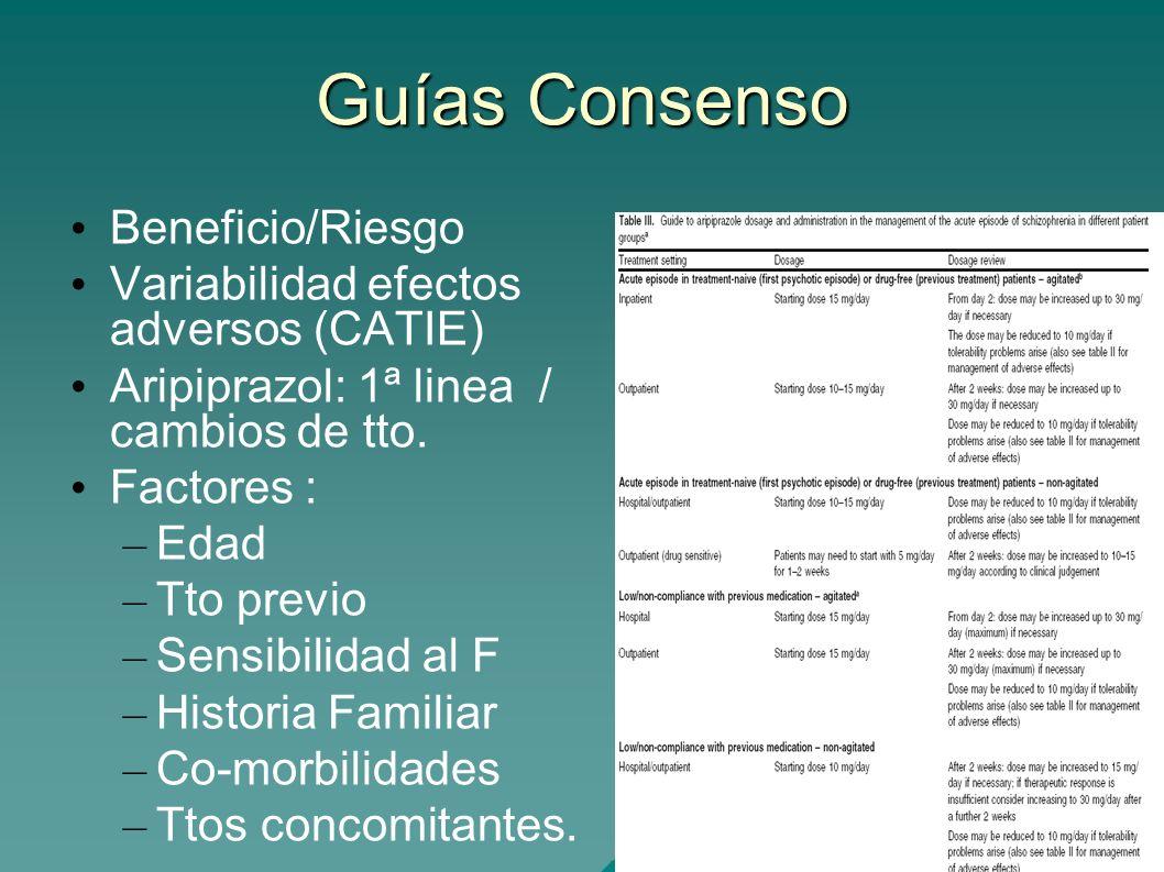 Guías Consenso Beneficio/Riesgo Variabilidad efectos adversos (CATIE)