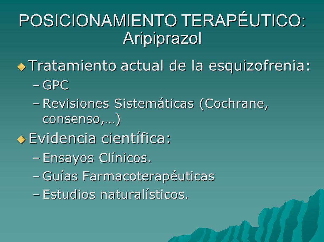 POSICIONAMIENTO TERAPÉUTICO: Aripiprazol