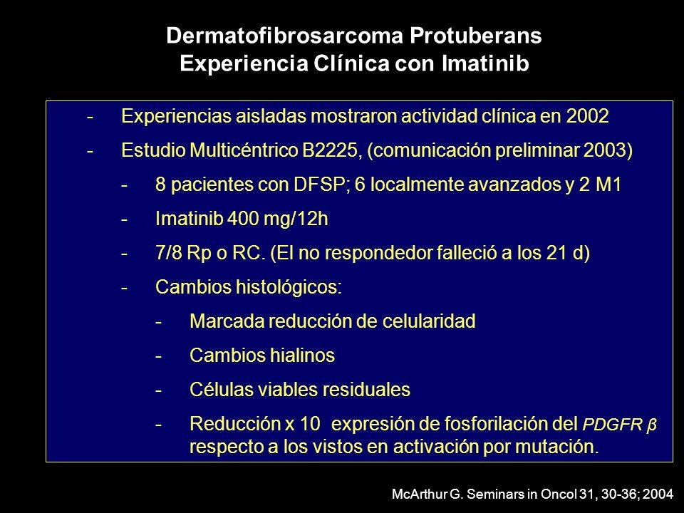 Dermatofibrosarcoma Protuberans Experiencia Clínica con Imatinib