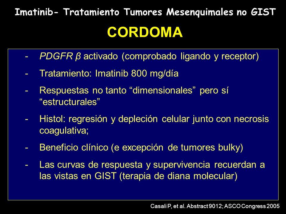 CORDOMA Imatinib- Tratamiento Tumores Mesenquimales no GIST