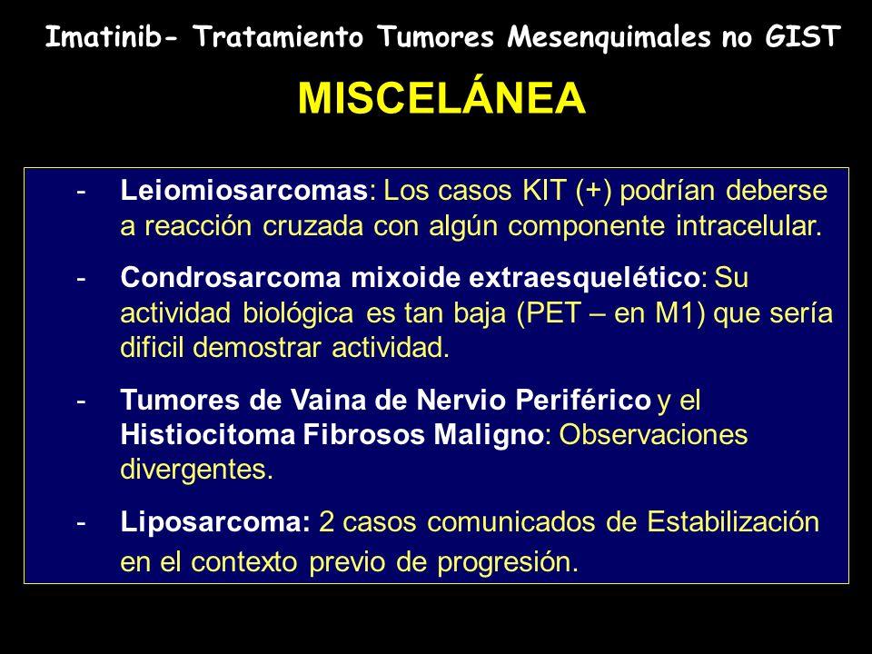 MISCELÁNEA Imatinib- Tratamiento Tumores Mesenquimales no GIST