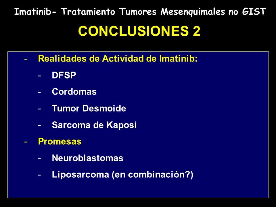 CONCLUSIONES 2 Imatinib- Tratamiento Tumores Mesenquimales no GIST