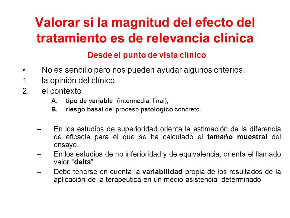 Valorar si la magnitud del efecto del tratamiento es de relevancia clínica Desde el punto de vista clínico