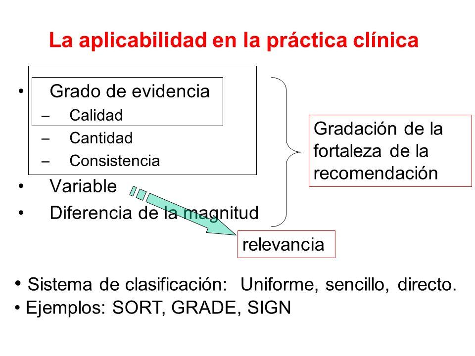 La aplicabilidad en la práctica clínica