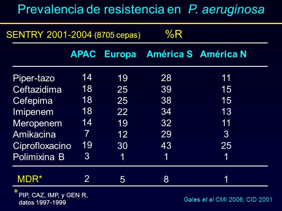APAC Europa América S América N