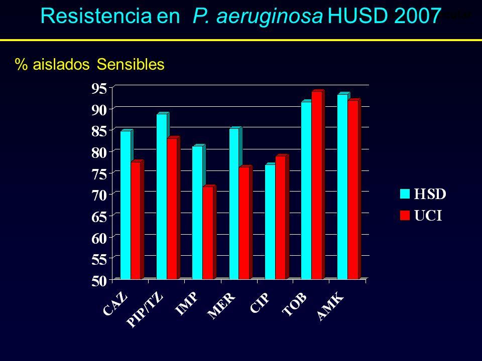 Resistencia en P. aeruginosa HUSD 2007