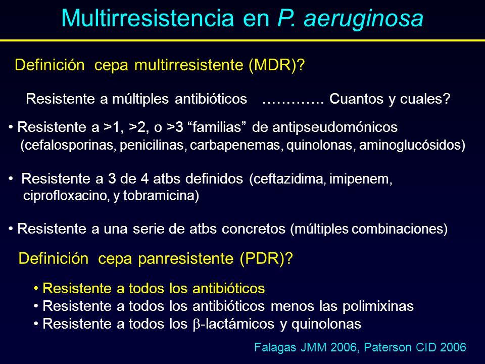 Multirresistencia en P. aeruginosa
