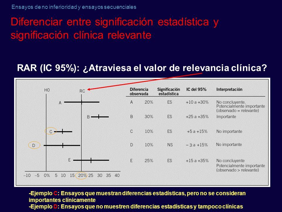 Diferenciar entre significación estadística y significación clínica relevante