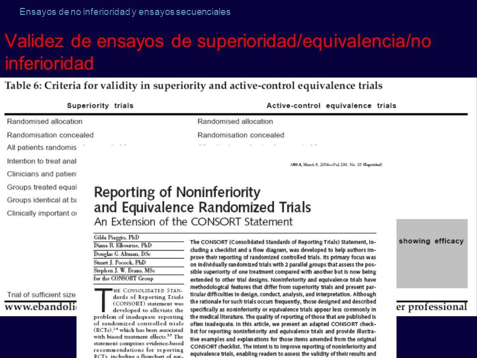 Validez de ensayos de superioridad/equivalencia/no inferioridad