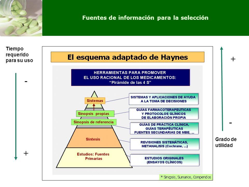 Fuentes de información para la selección