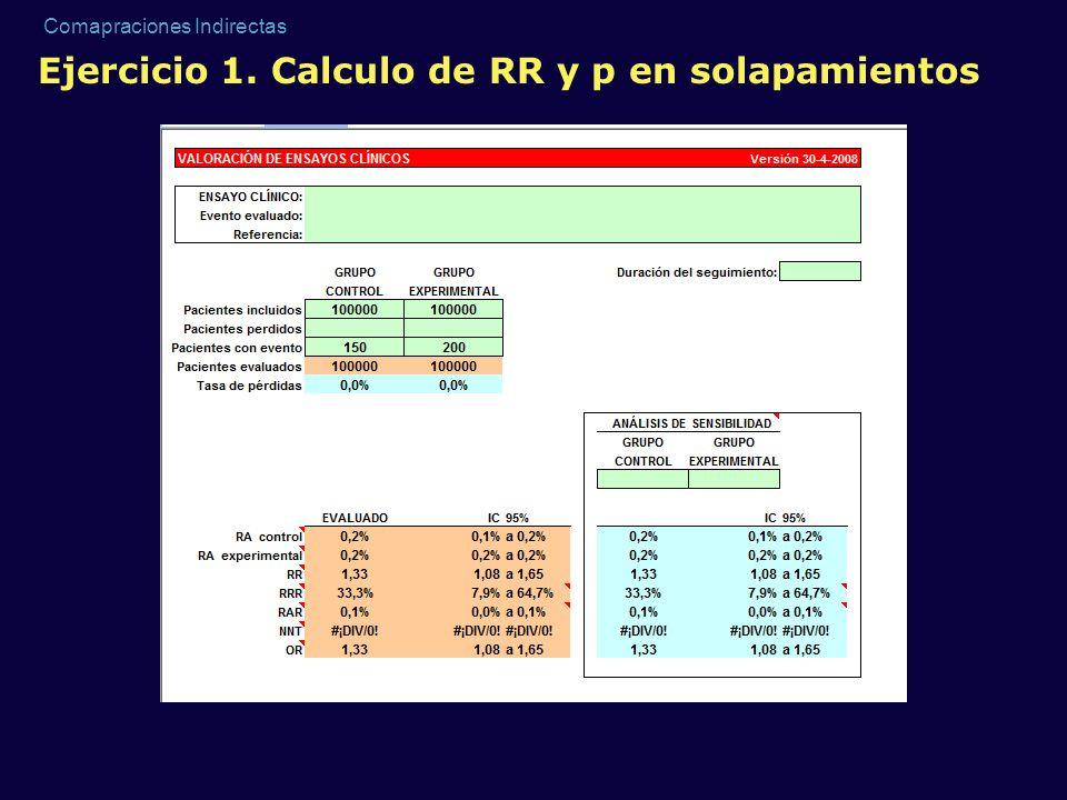 Ejercicio 1. Calculo de RR y p en solapamientos