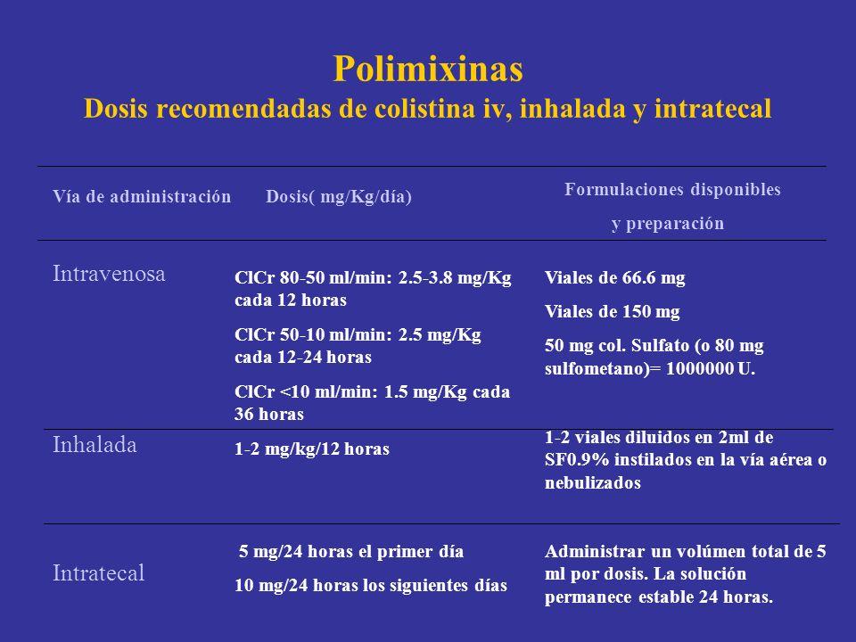 Polimixinas Dosis recomendadas de colistina iv, inhalada y intratecal