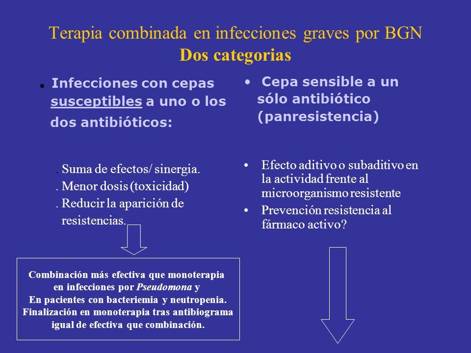 Terapia combinada en infecciones graves por BGN Dos categorias
