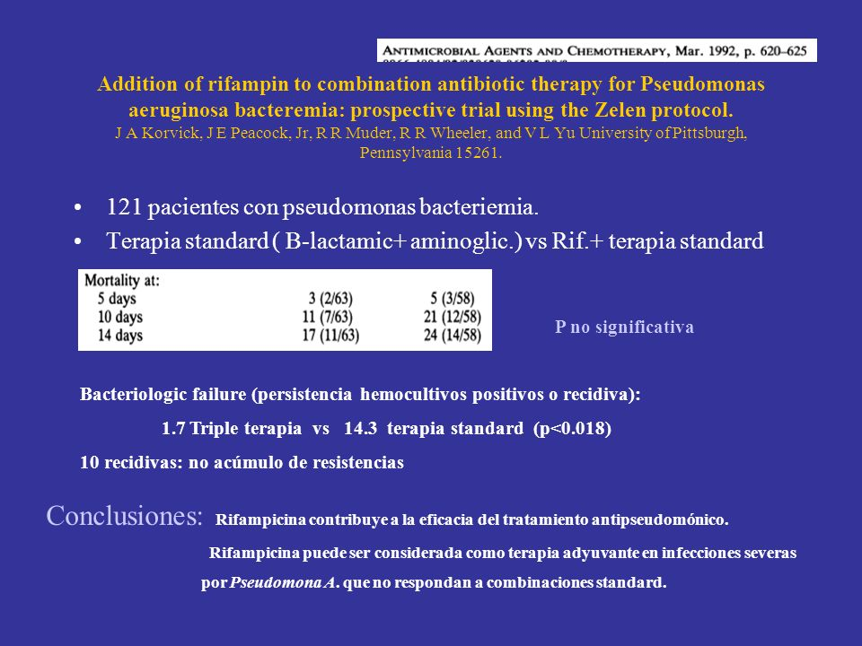 Addition of rifampin to combination antibiotic therapy for Pseudomonas aeruginosa bacteremia: prospective trial using the Zelen protocol. J A Korvick, J E Peacock, Jr, R R Muder, R R Wheeler, and V L Yu University of Pittsburgh, Pennsylvania 15261.