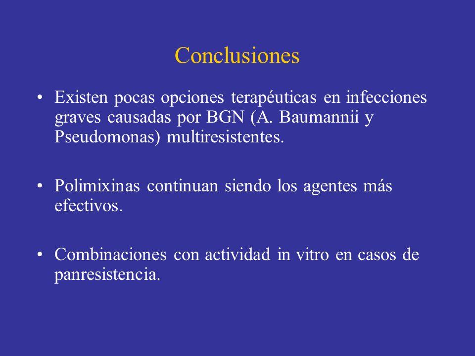Conclusiones Existen pocas opciones terapéuticas en infecciones graves causadas por BGN (A. Baumannii y Pseudomonas) multiresistentes.