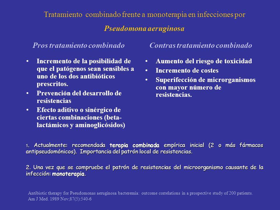 Tratamiento combinado frente a monoterapia en infecciones por