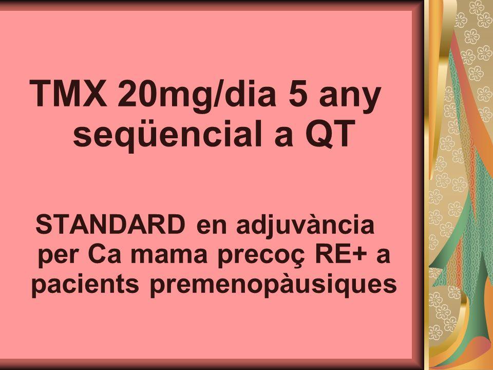TMX 20mg/dia 5 any seqüencial a QT