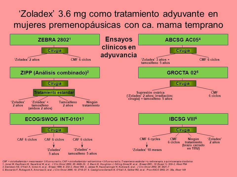 'Zoladex' 3.6 mg como tratamiento adyuvante en mujeres premenopáusicas con ca. mama temprano
