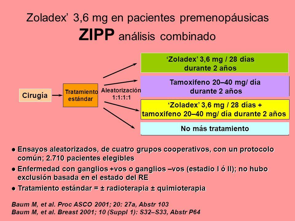 Zoladex' 3,6 mg en pacientes premenopáusicas ZIPP análisis combinado