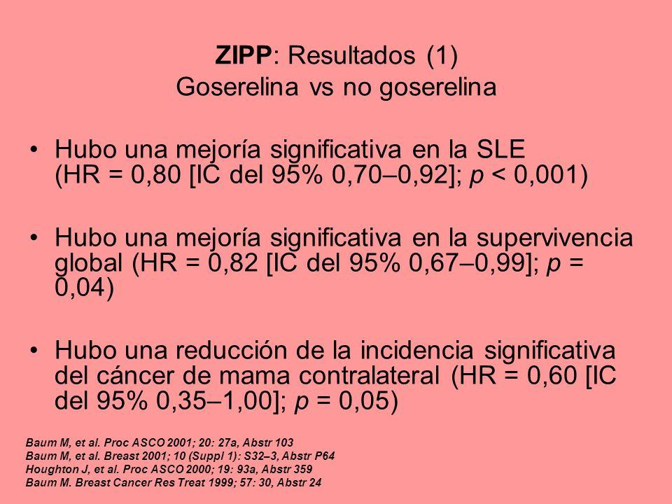 ZIPP: Resultados (1) Goserelina vs no goserelina