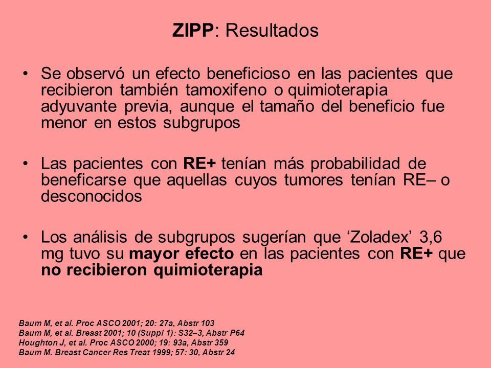 ZIPP: Resultados