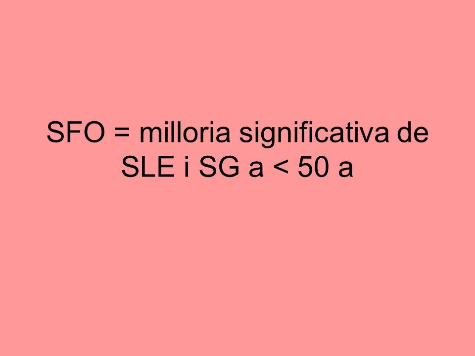 SFO = milloria significativa de SLE i SG a < 50 a
