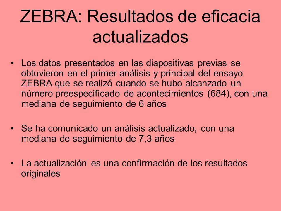 ZEBRA: Resultados de eficacia actualizados