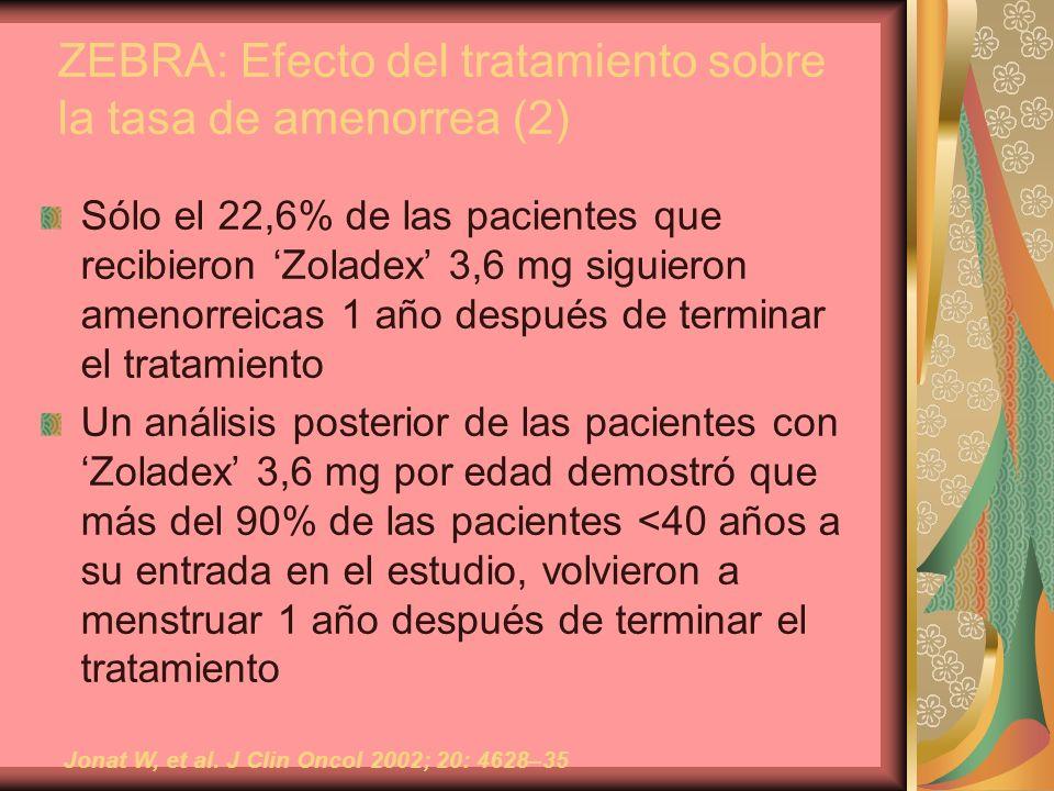 ZEBRA: Efecto del tratamiento sobre la tasa de amenorrea (2)