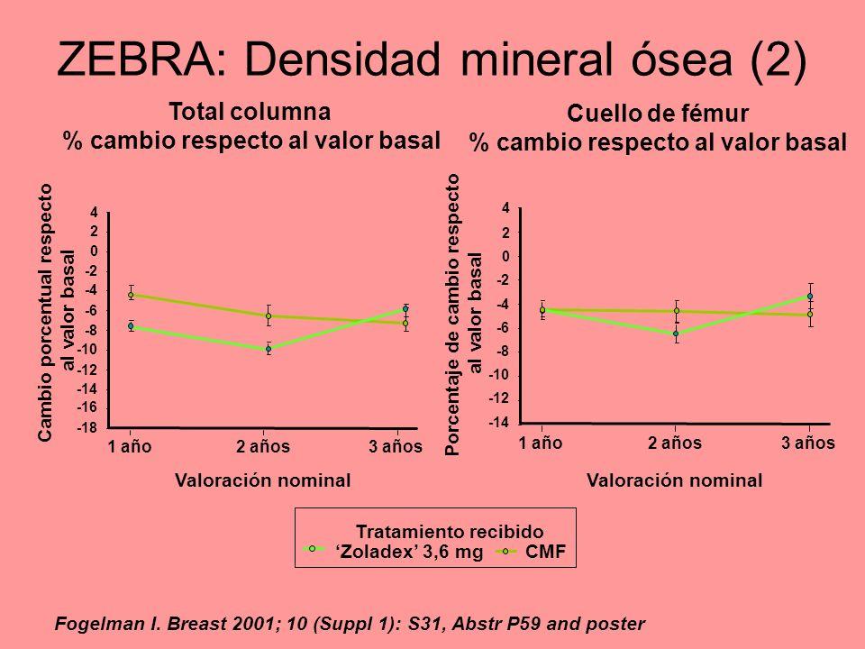 ZEBRA: Densidad mineral ósea (2)