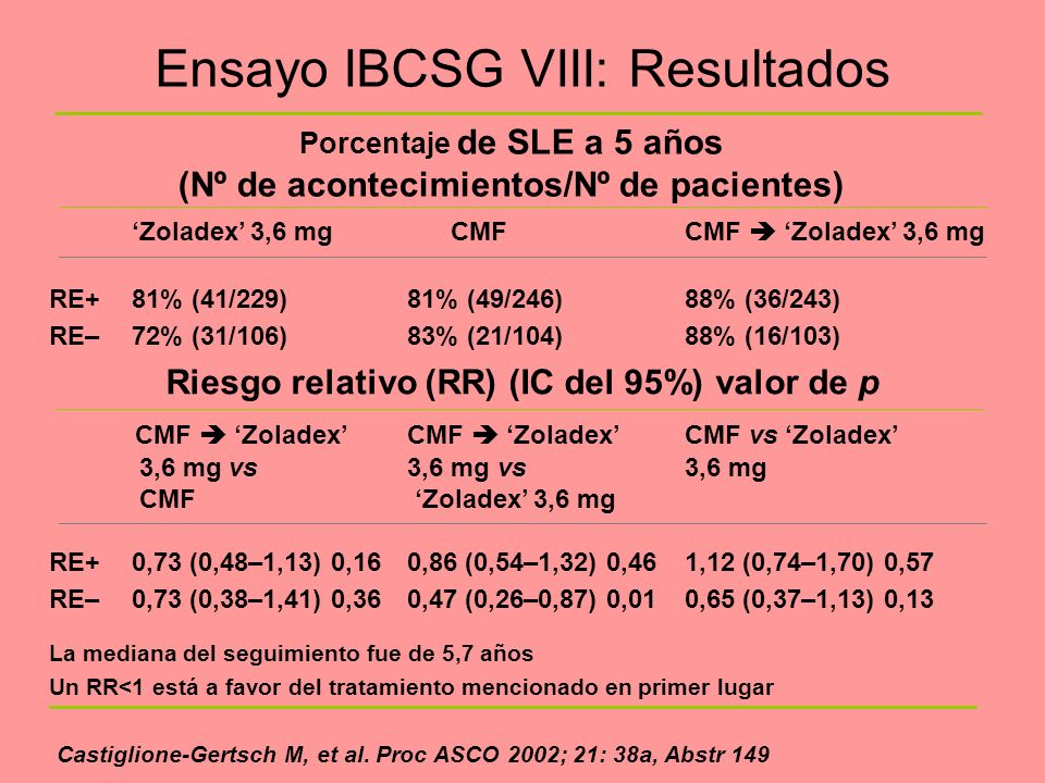 Ensayo IBCSG VIII: Resultados