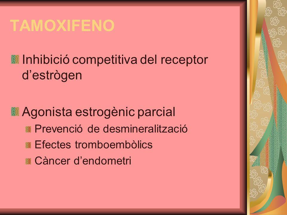 TAMOXIFENO Inhibició competitiva del receptor d'estrògen