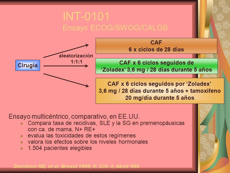 INT-0101 Ensayo ECOG/SWOG/CALGB