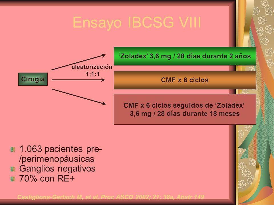 Ensayo IBCSG VIII 1.063 pacientes pre-/perimenopáusicas