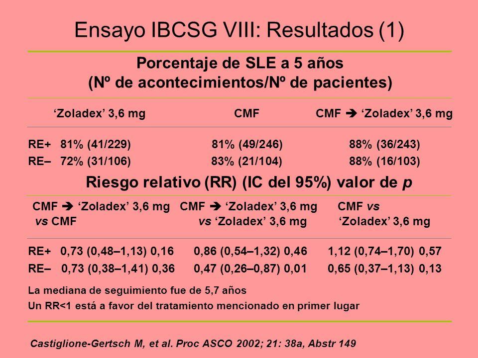 Ensayo IBCSG VIII: Resultados (1)