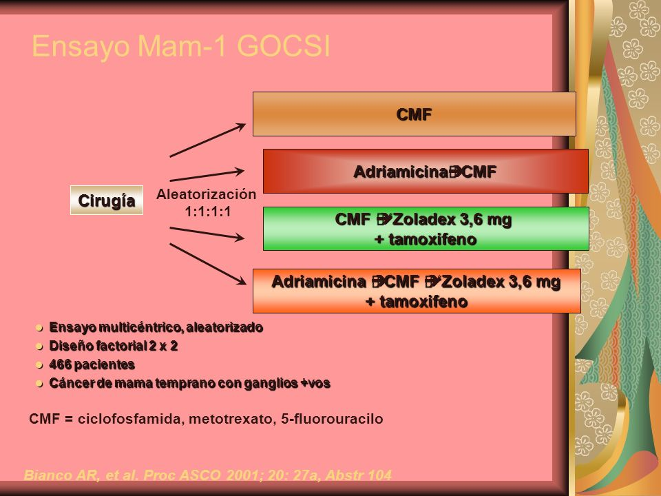 Ensayo Mam-1 GOCSI CMF Adriamicinaè CMF Cirugía