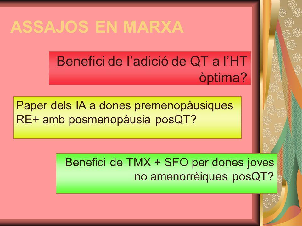 ASSAJOS EN MARXA Benefici de l'adició de QT a l'HT òptima