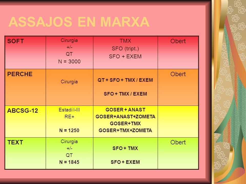 ASSAJOS EN MARXA SOFT Obert PERCHE ABCSG-12 TEXT TMX SFO (tript.)