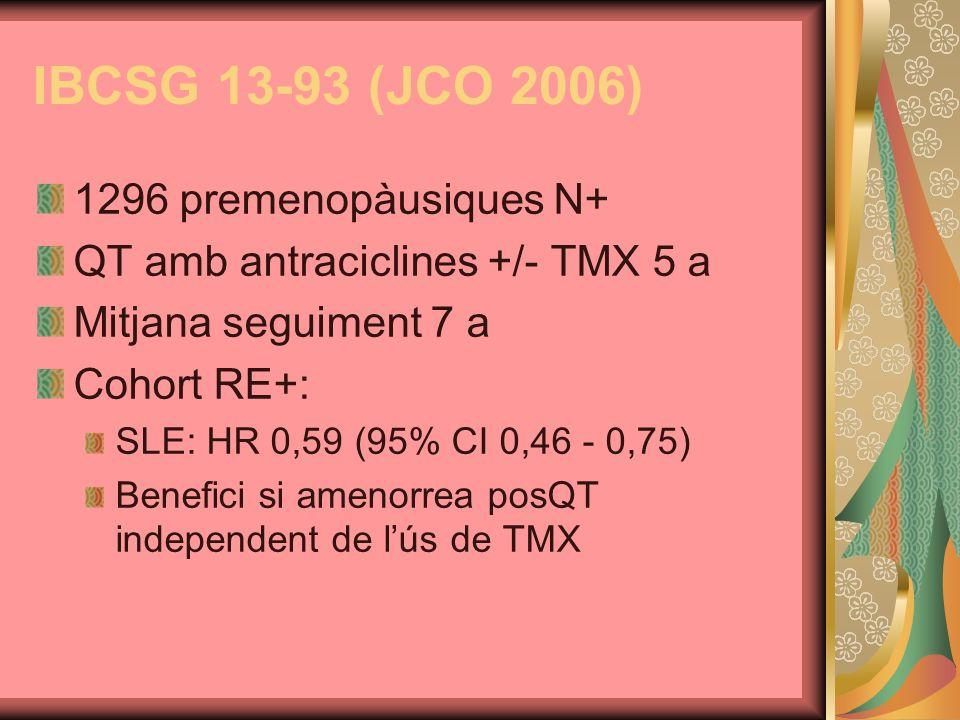 IBCSG 13-93 (JCO 2006) 1296 premenopàusiques N+