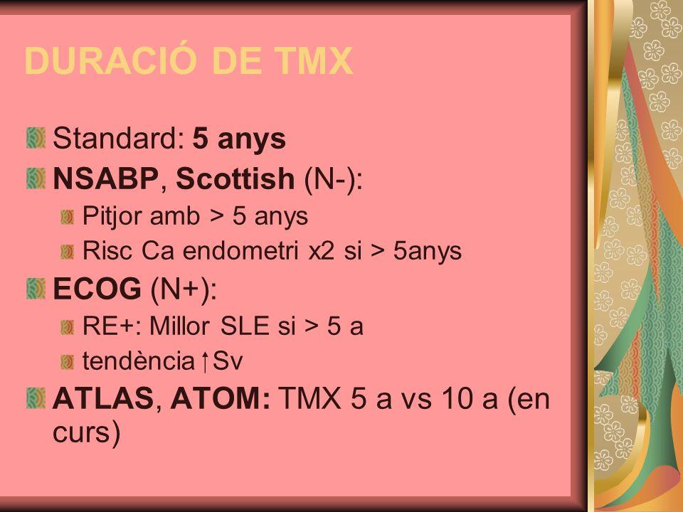 DURACIÓ DE TMX Standard: 5 anys NSABP, Scottish (N-): ECOG (N+):