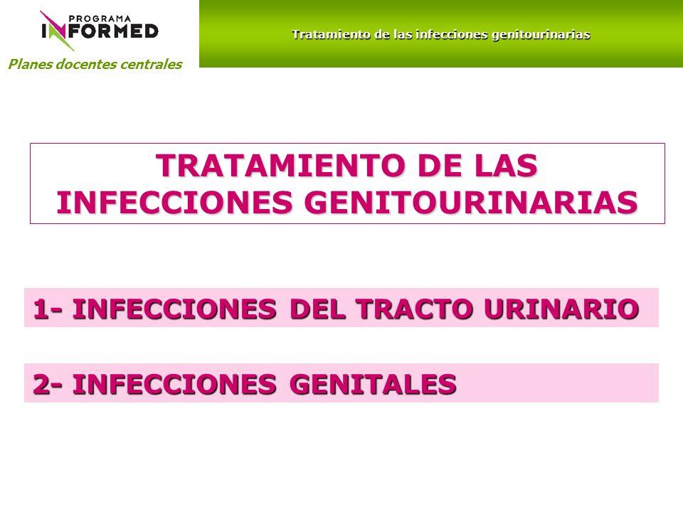 TRATAMIENTO DE LAS INFECCIONES GENITOURINARIAS
