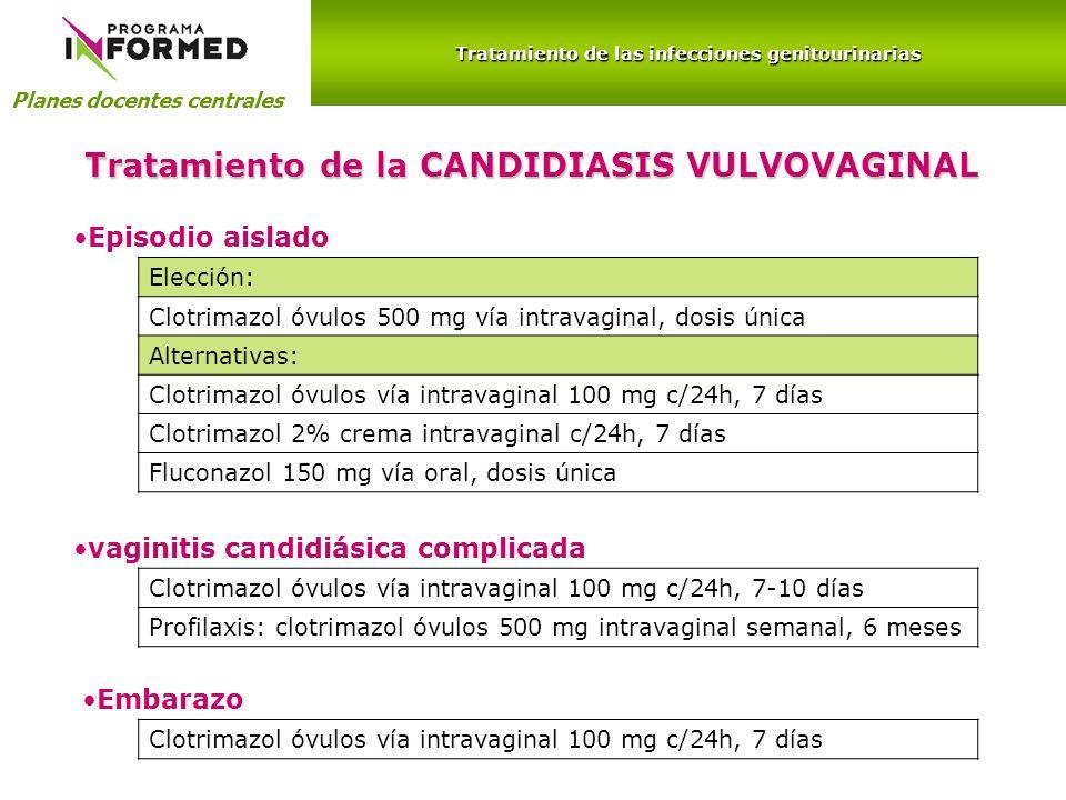 Tratamiento de la CANDIDIASIS VULVOVAGINAL