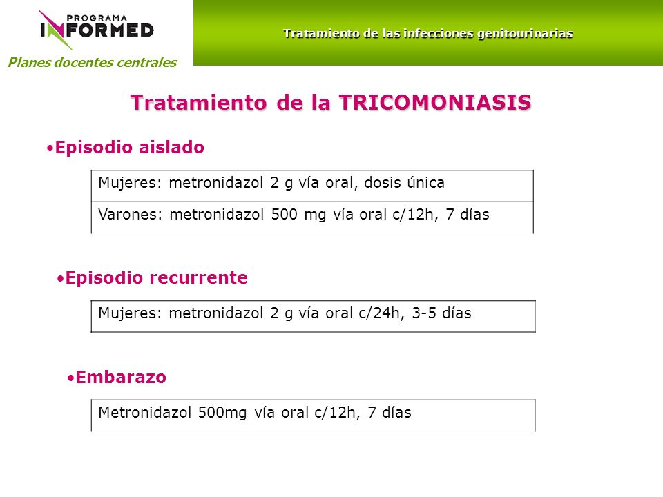 Tratamiento de la TRICOMONIASIS