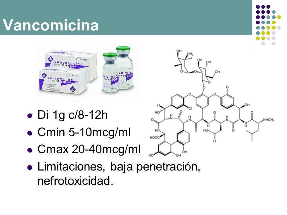 Vancomicina Di 1g c/8-12h Cmin 5-10mcg/ml Cmax 20-40mcg/ml