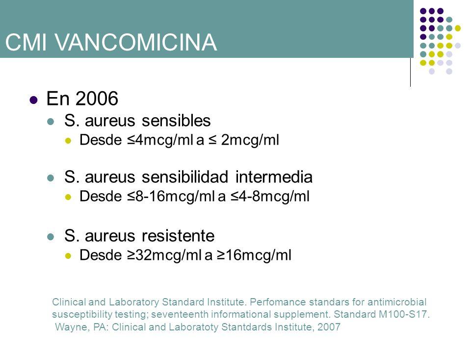 CMI VANCOMICINA En 2006 S. aureus sensibles