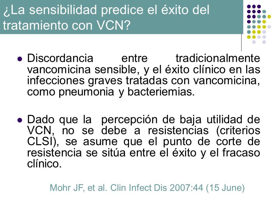 ¿La sensibilidad predice el éxito del tratamiento con VCN