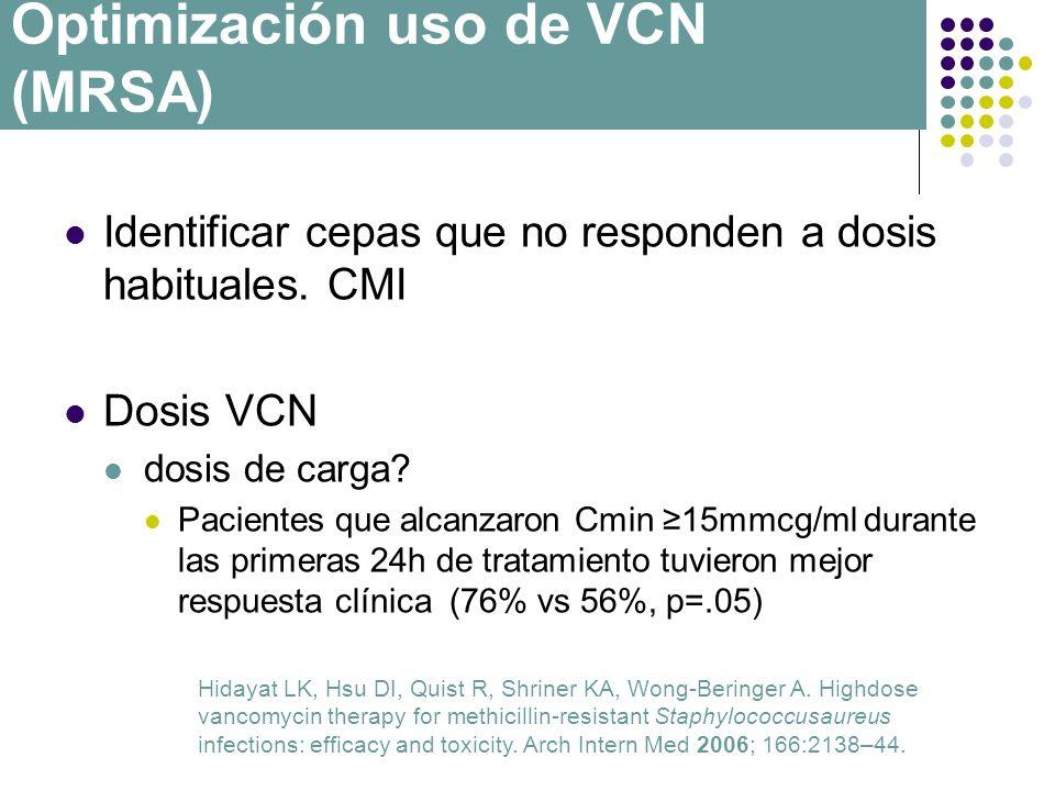 Optimización uso de VCN (MRSA)