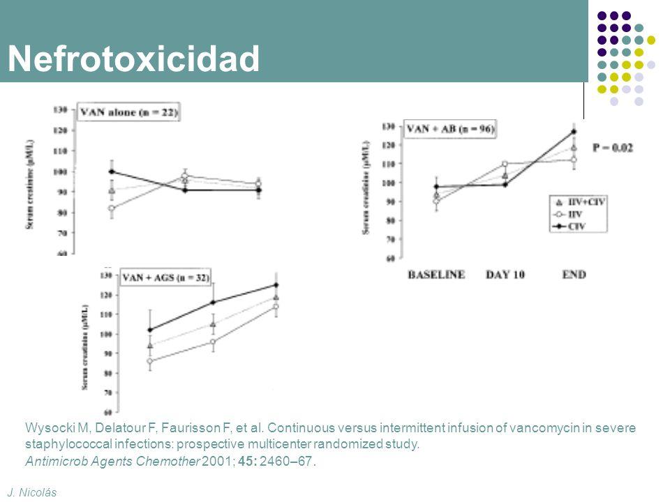 Nefrotoxicidad